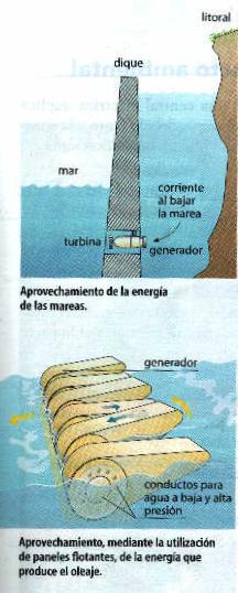 'Energía'