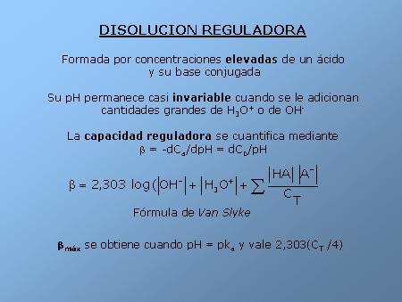 'Soluciones en el análisis químico'