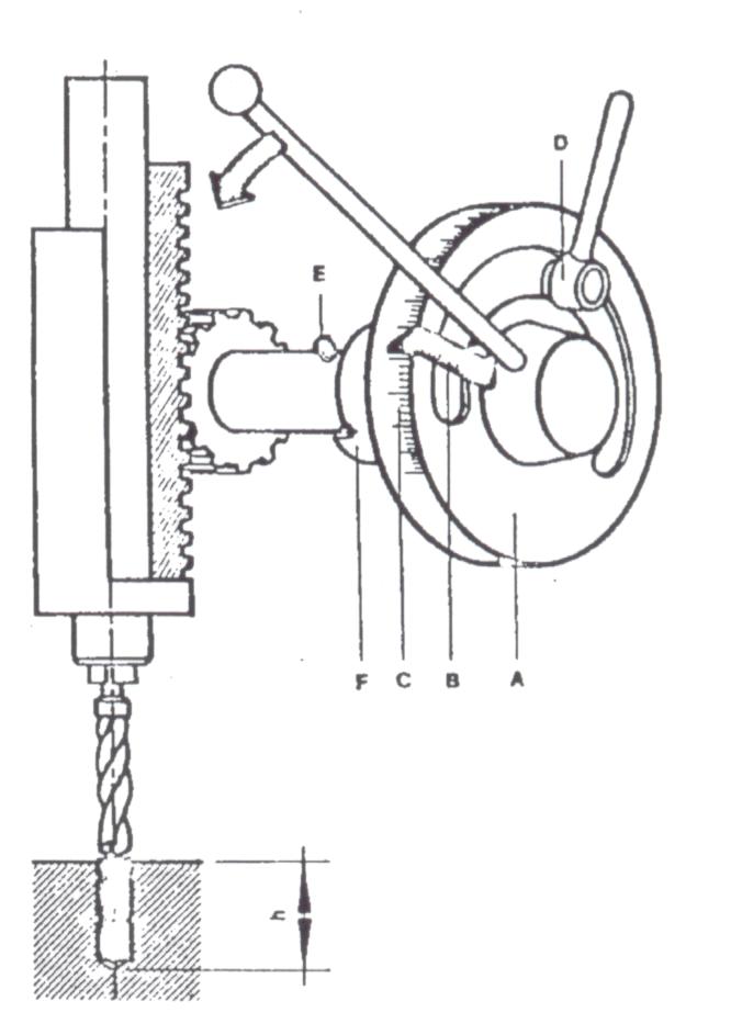 'Mecanismo piñón cremallera'