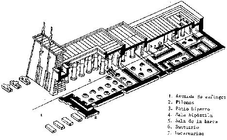 'Fases de la Historia Antigua'
