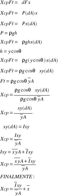 Mecánica de fluidos. Deducción de la coordenada x del centro de presiones