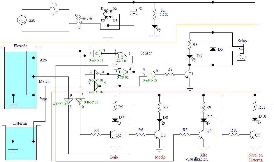 'Sistema Digital de Control del Nivel de Agua'