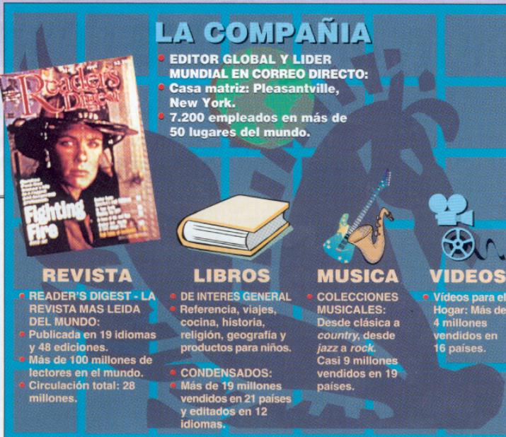 'Revistas. Readers digest'