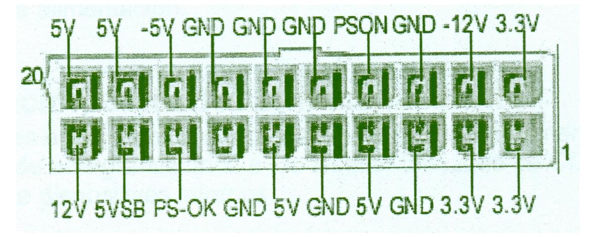 Arquitectura del {PC}