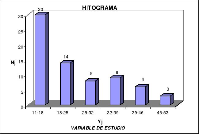 'Estadística descriptiva'