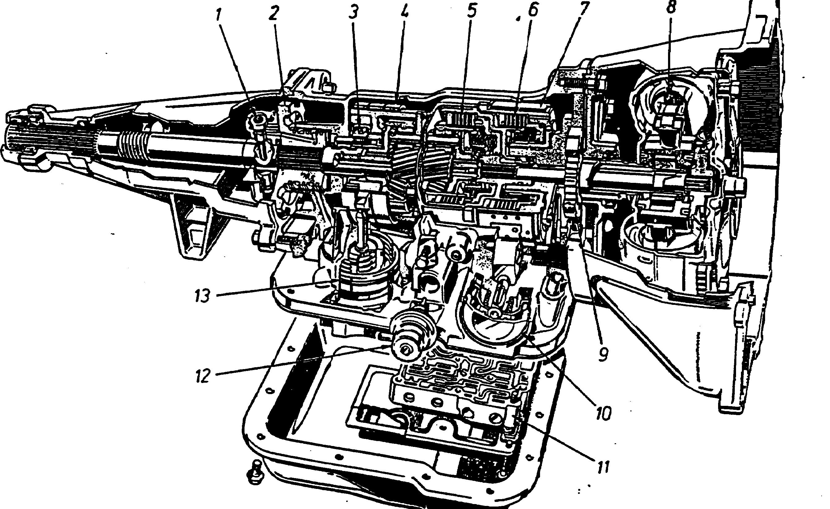 Caja de cambios automática