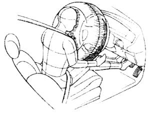 'Sistema de dirección del automóvil'