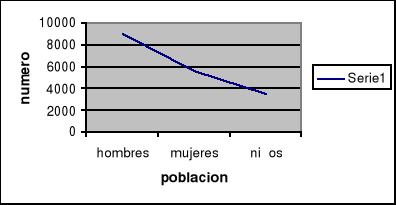 'Geografía'