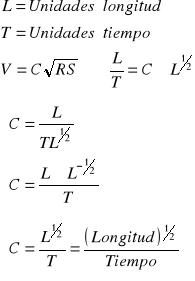'Ecuación de Chezy'