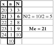 'Analisis descriptivo de una variable'