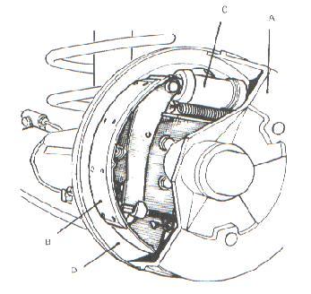'Sistemas de frenos hidráulicos en automoviles livianos'