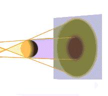 Luz, electricidad y magnetismo