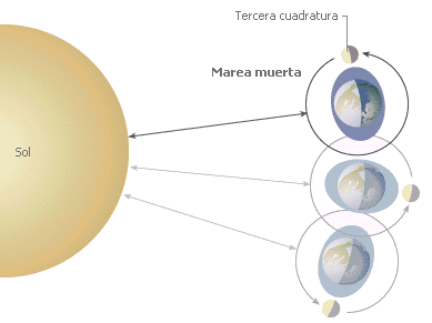 'Atmósfera e hisdrofera'