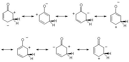 Termodinámica del equilibrio de un Zwitterión