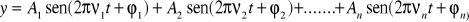 Radiación electromagnética. Análisis instrumental