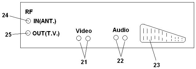 'Video'
