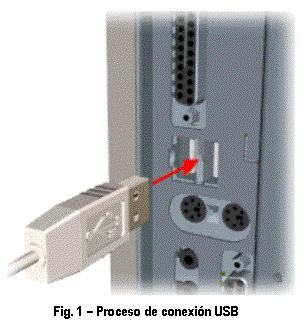 {USB}