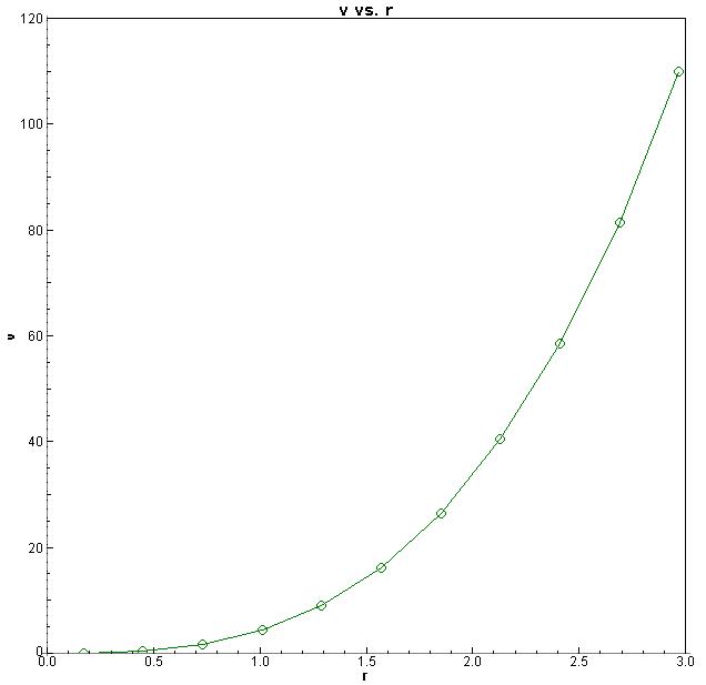 Procesamiento gráfico de datos