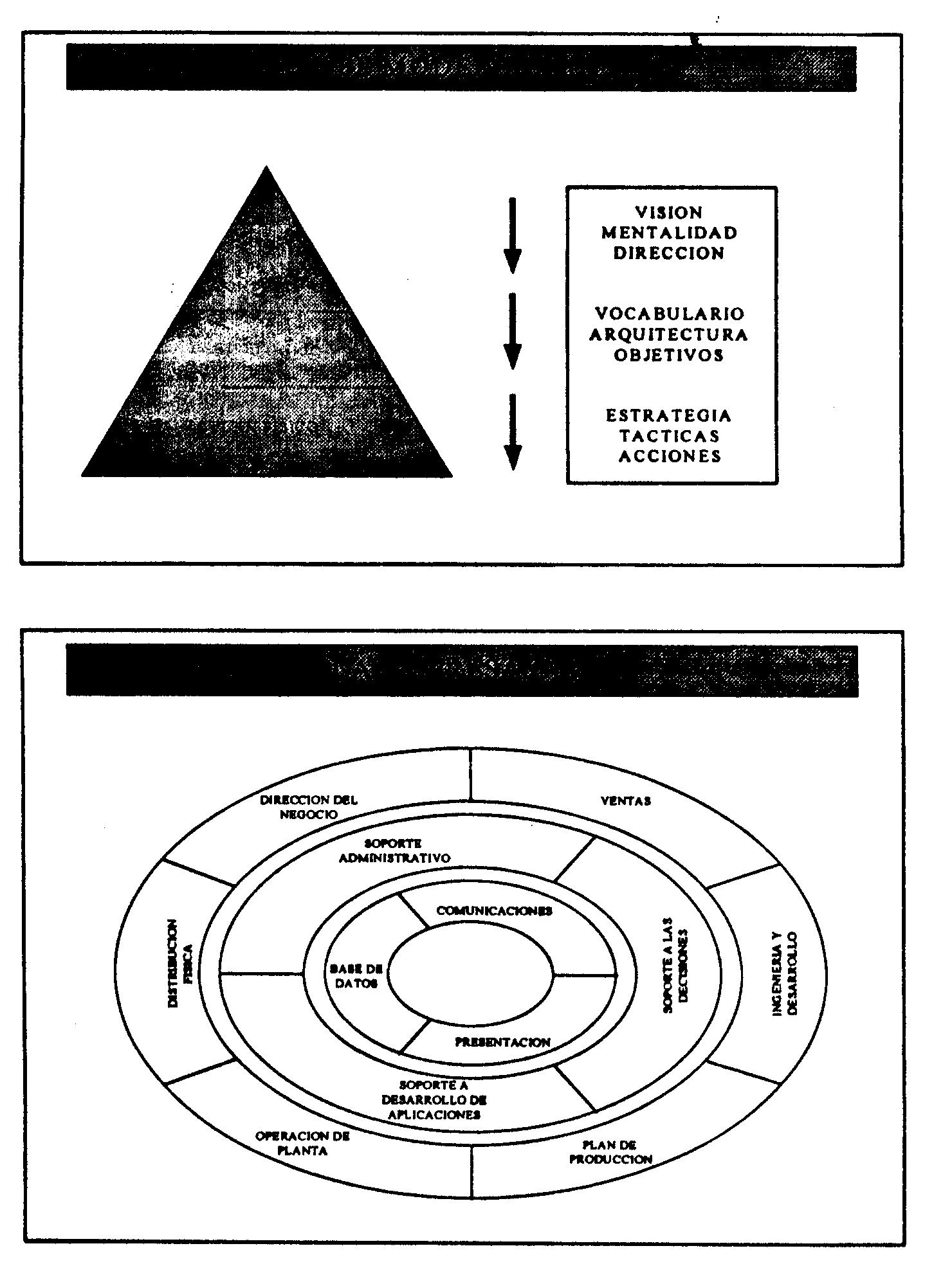 Manufactura integrada por computadora