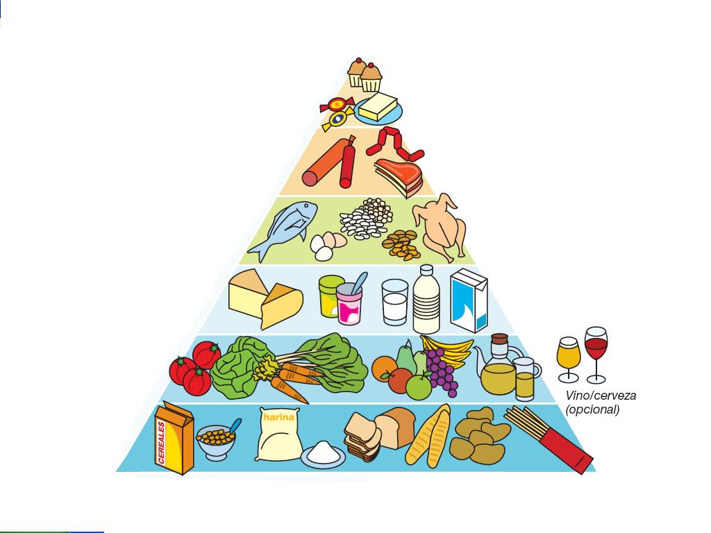 'Nutrición en una dieta sana'