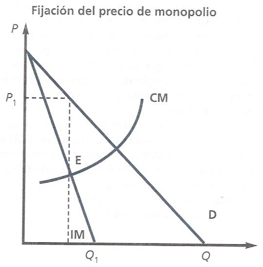 'Mercado'