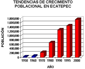 Ecatepec