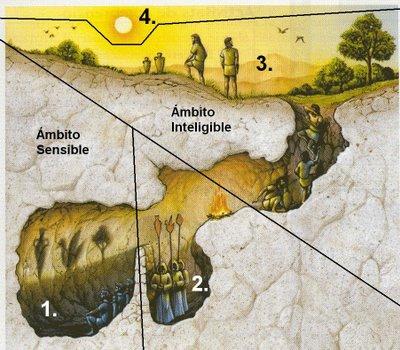 'Mito de la caverna; Plat�n'