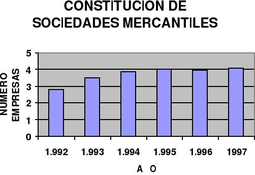 Sectores económicos en el Pais Vasco