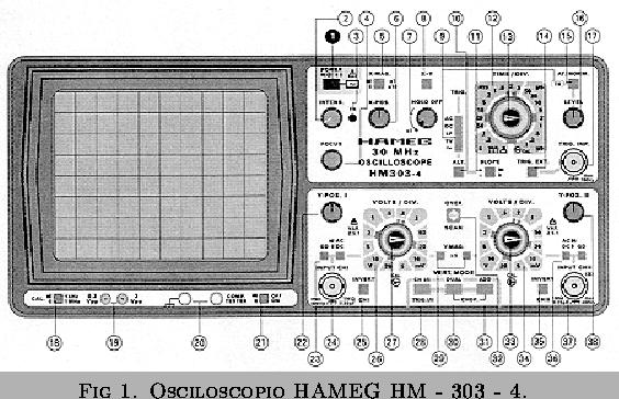 Osciloscopio y generador de funciones
