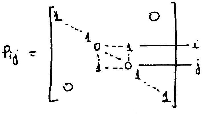 'Teorema del Endomorfismo'