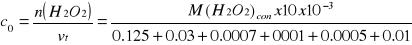 Oxidación del ión de yodo por el agua oxigenada