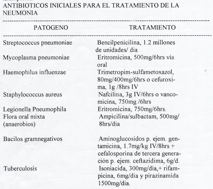 'Enfermedades infecciosas respiratorias'