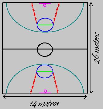 'Basketball'