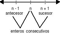 Análisis y Cálculo