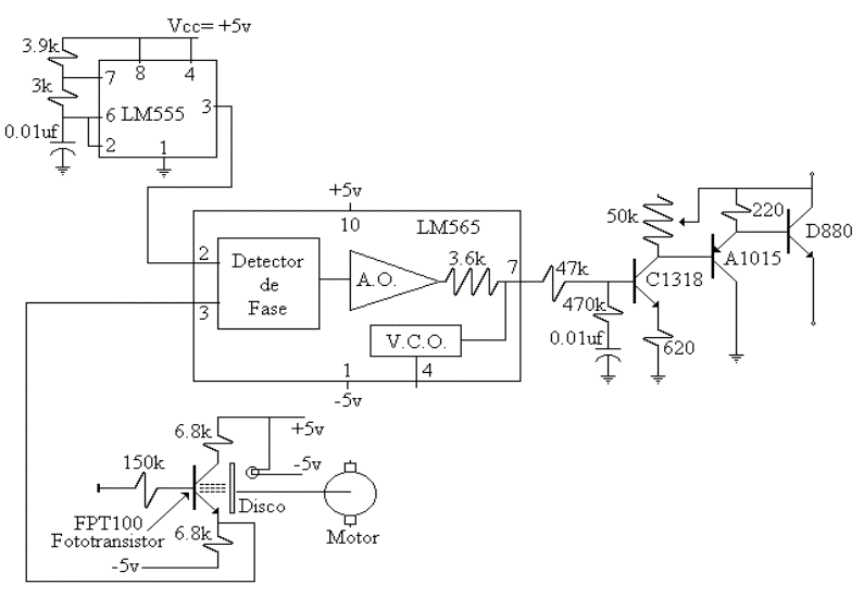 Mecánica: control de velocidad con {PLL}