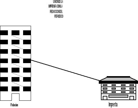 Instalación de una red de área local en un periódico
