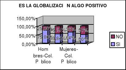 Globalización y juventud costarricense