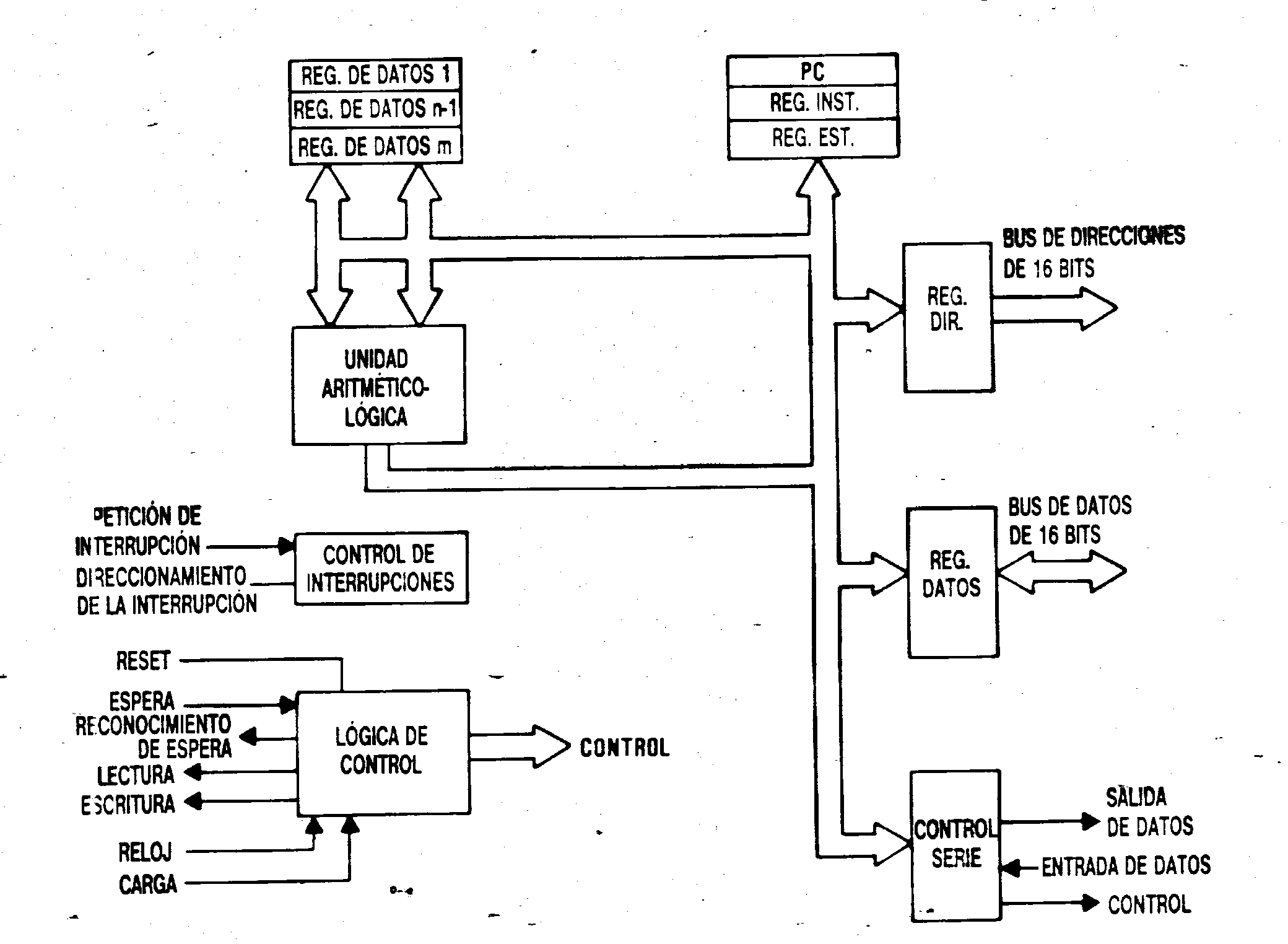 'Circuitos integrados'