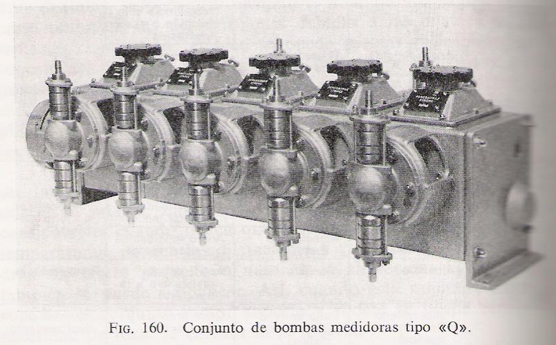 'Bombas medidoras'