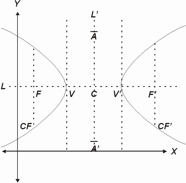 'Geometría analítica'