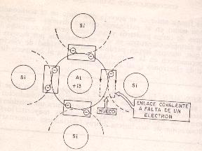 'Química general'
