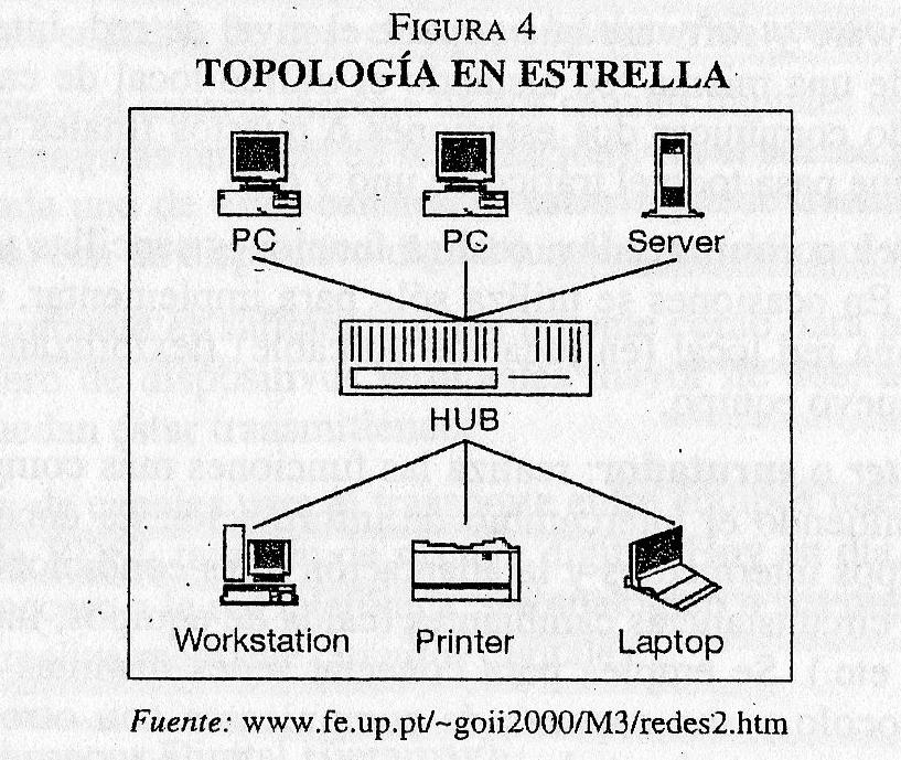 'Informática aplicada a la gestión de la empresa'