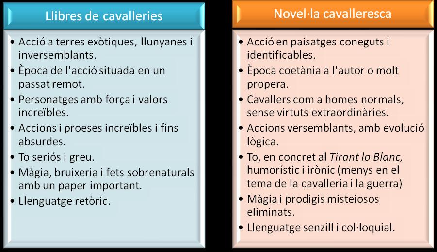 'Caracter�stiques generals del segle XV'