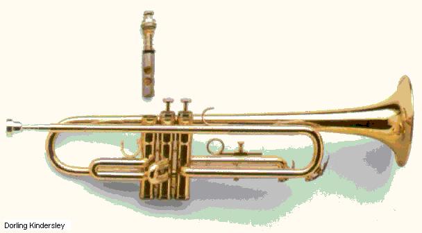 Orquestación musical
