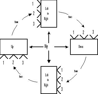 Simulación de sistemas dinámicos: Simulink