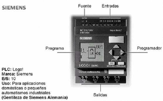 'Dise�o de un controlador l�gico programable'