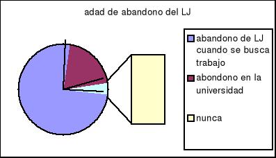 Lenguaje juvenil en Chile