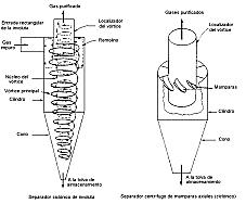 Contaminantes principales en planta de ácido sulfúrico