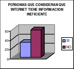 'Historia de Internet'