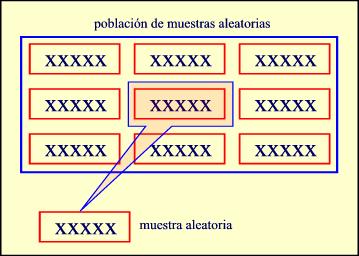 'Estadística'
